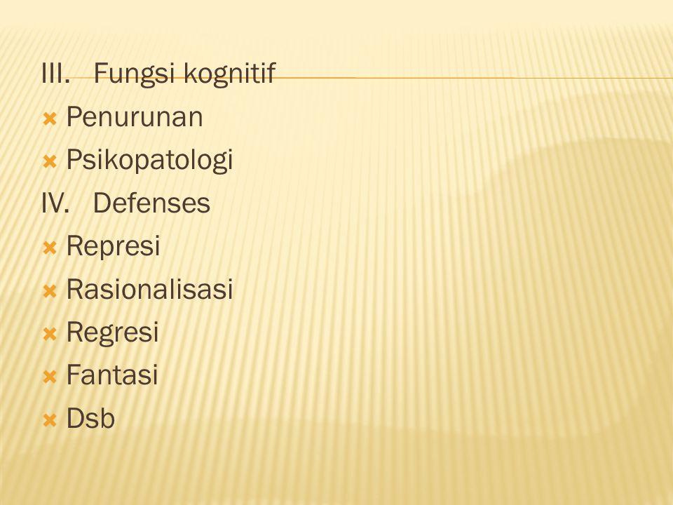 III. Fungsi kognitif Penurunan. Psikopatologi. IV. Defenses. Represi. Rasionalisasi. Regresi.