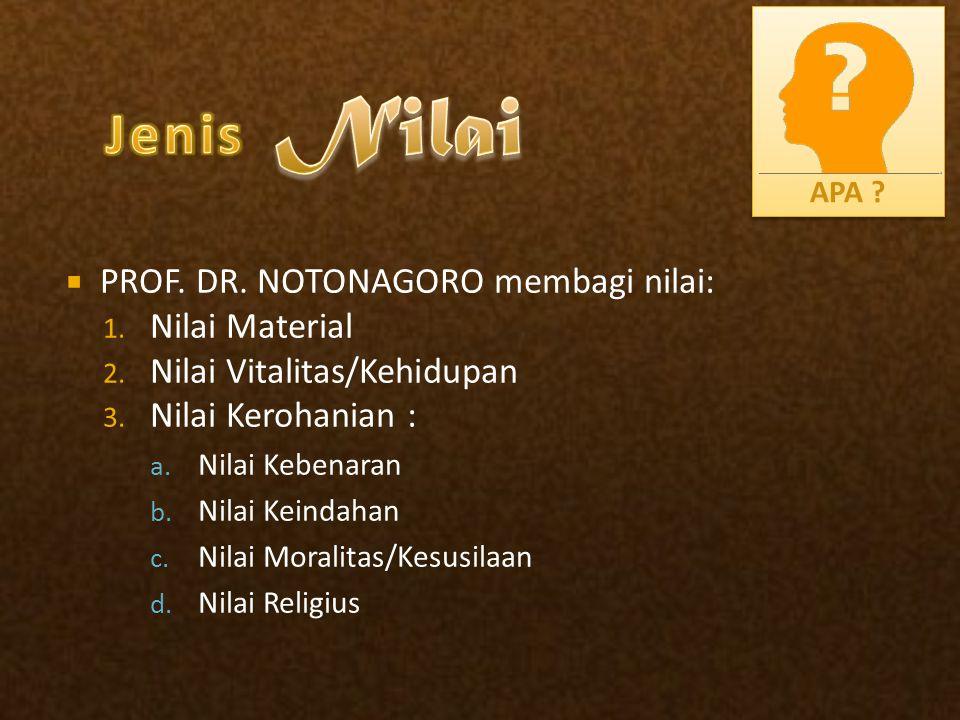 Jenis Nilai PROF. DR. NOTONAGORO membagi nilai: Nilai Material