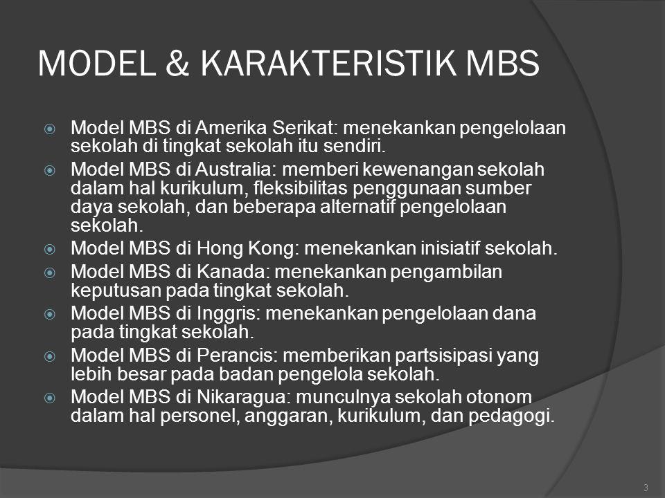 MODEL & KARAKTERISTIK MBS