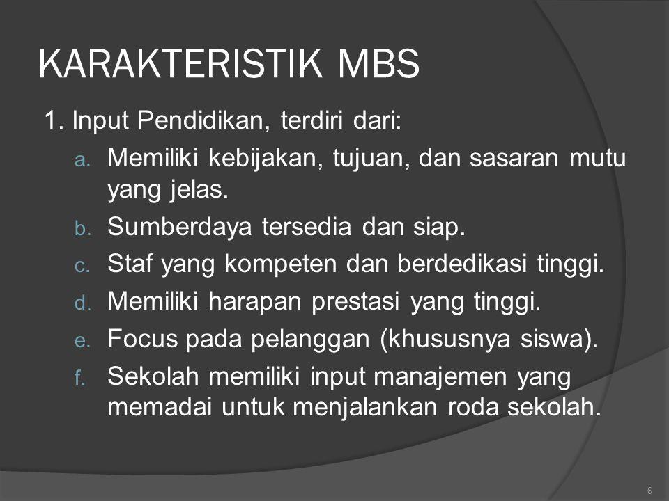 KARAKTERISTIK MBS 1. Input Pendidikan, terdiri dari: