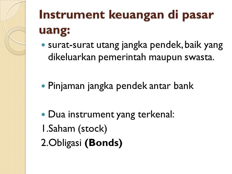Instrument keuangan di pasar uang:
