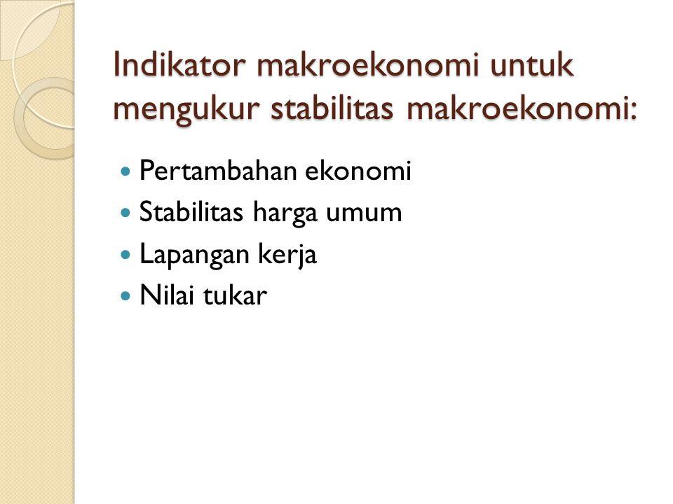 Indikator makroekonomi untuk mengukur stabilitas makroekonomi: