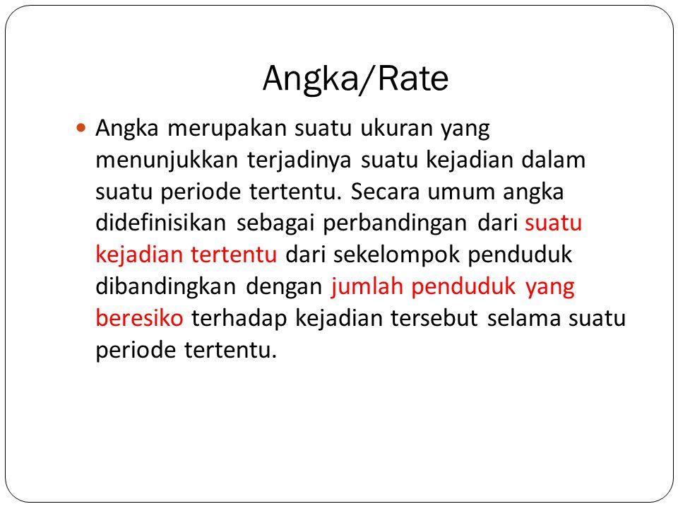 Angka/Rate