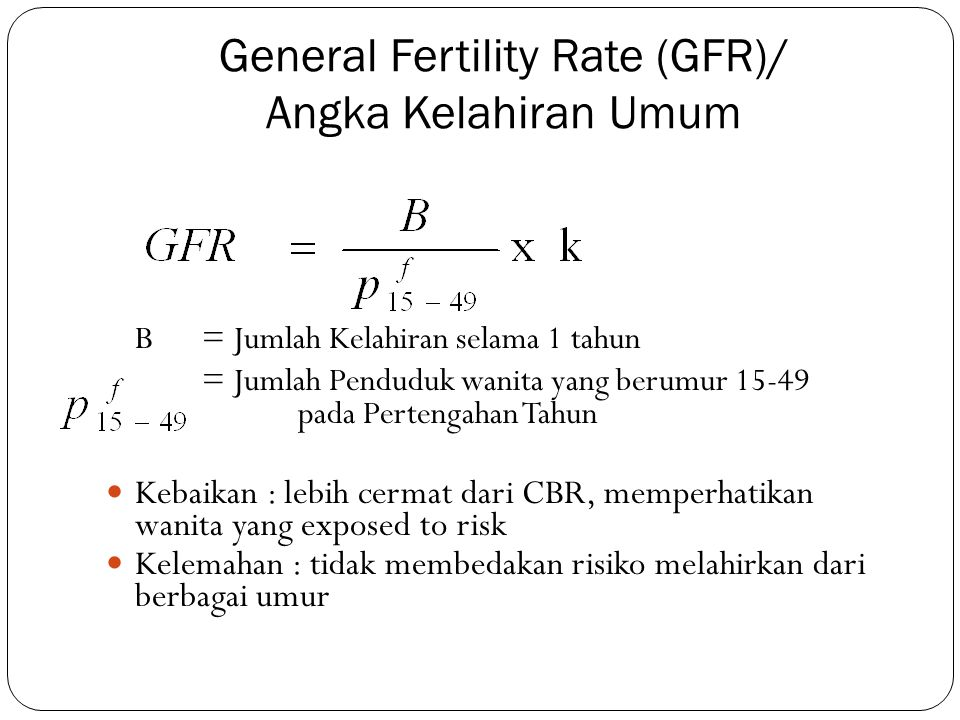 General Fertility Rate (GFR)/ Angka Kelahiran Umum