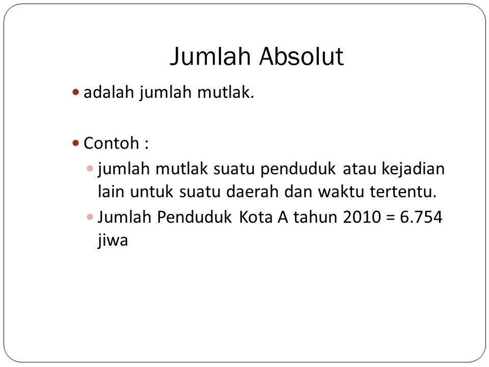 Jumlah Absolut adalah jumlah mutlak. Contoh :