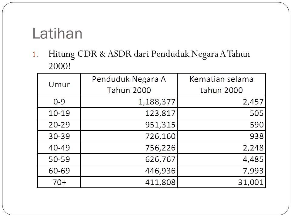 Latihan Hitung CDR & ASDR dari Penduduk Negara A Tahun 2000!