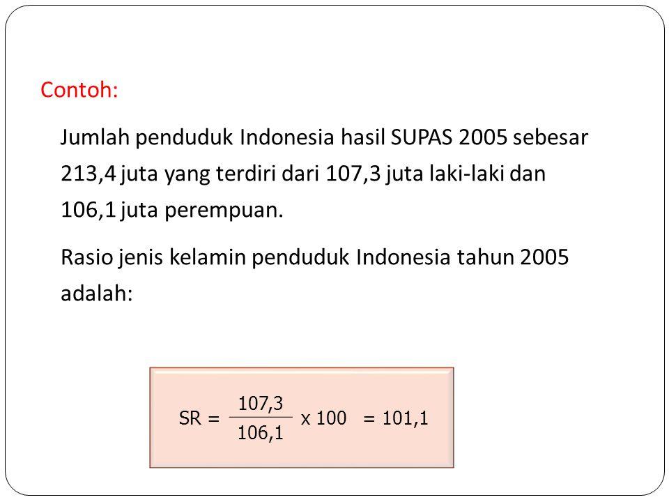 Contoh: Jumlah penduduk Indonesia hasil SUPAS 2005 sebesar 213,4 juta yang terdiri dari 107,3 juta laki-laki dan 106,1 juta perempuan. Rasio jenis kelamin penduduk Indonesia tahun 2005 adalah: