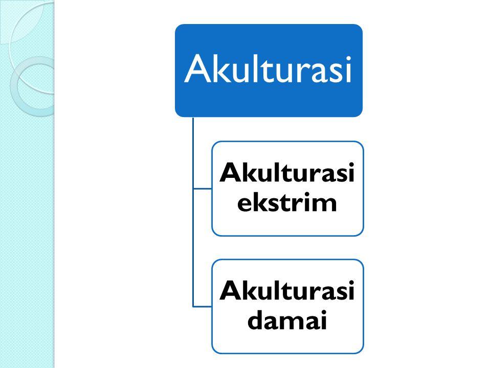 Akulturasi Akulturasi ekstrim Akulturasi damai