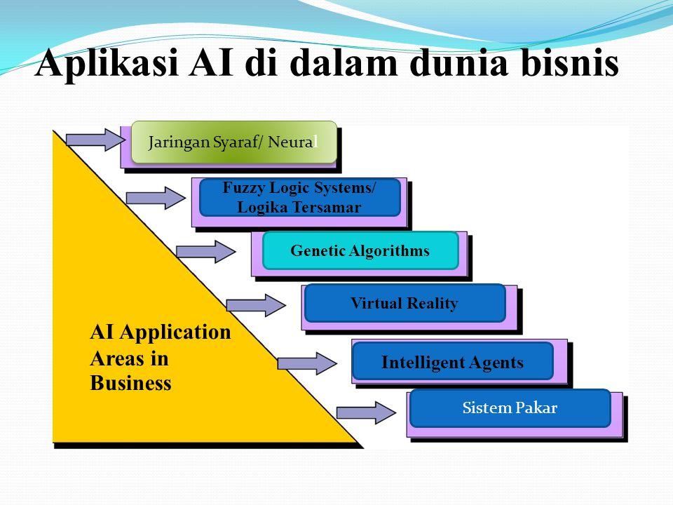 Aplikasi AI di dalam dunia bisnis
