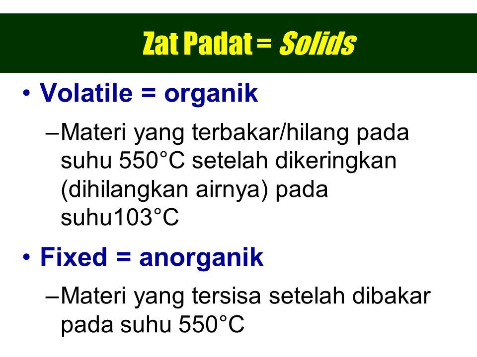 Zat Padat = Solids Volatile = organik Fixed = anorganik