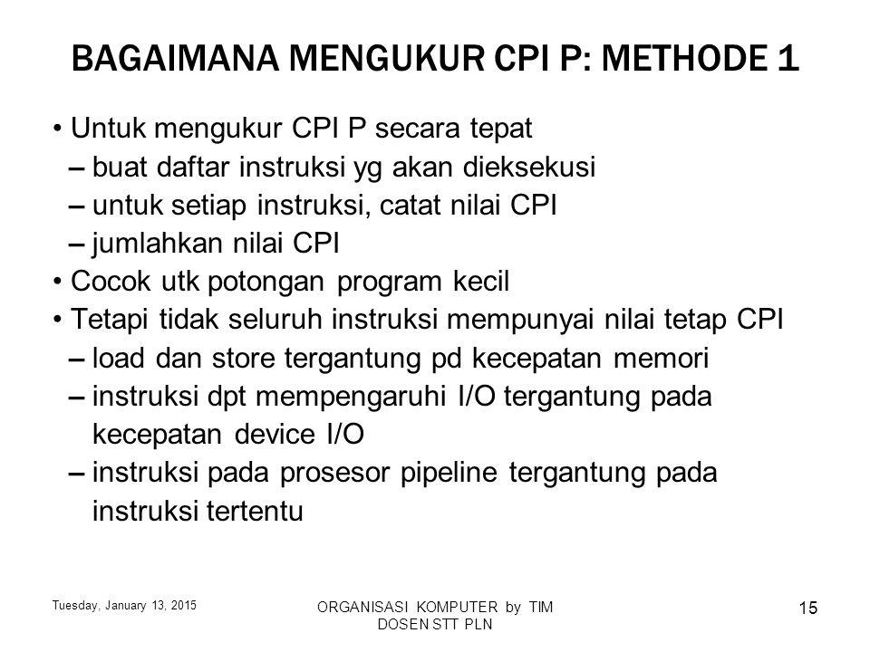 BAGAIMANA MENGUKUR CPI P: METHODE 1