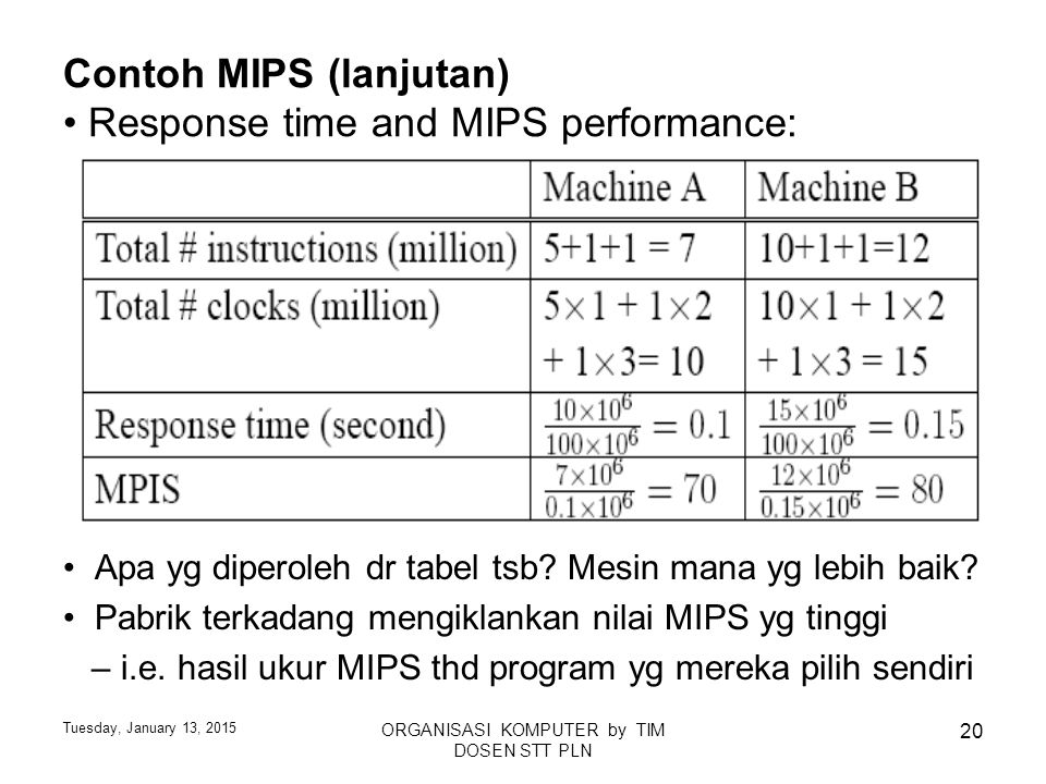 Contoh MIPS (lanjutan) • Response time and MIPS performance: