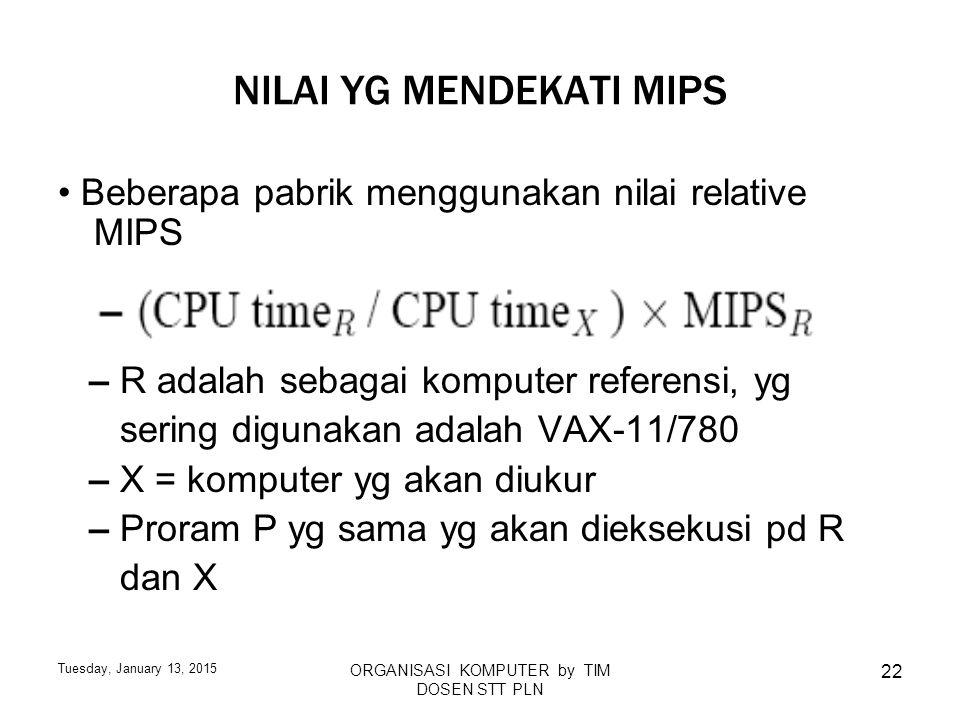 NILAI YG MENDEKATI MIPS