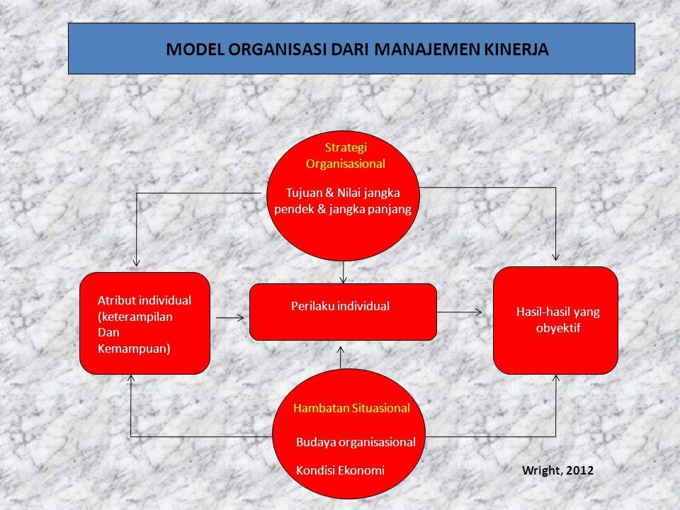 MODEL ORGANISASI DARI MANAJEMEN KINERJA