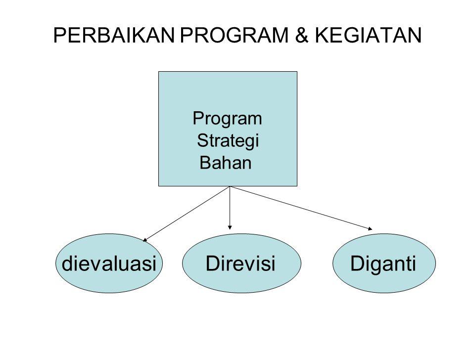 PERBAIKAN PROGRAM & KEGIATAN