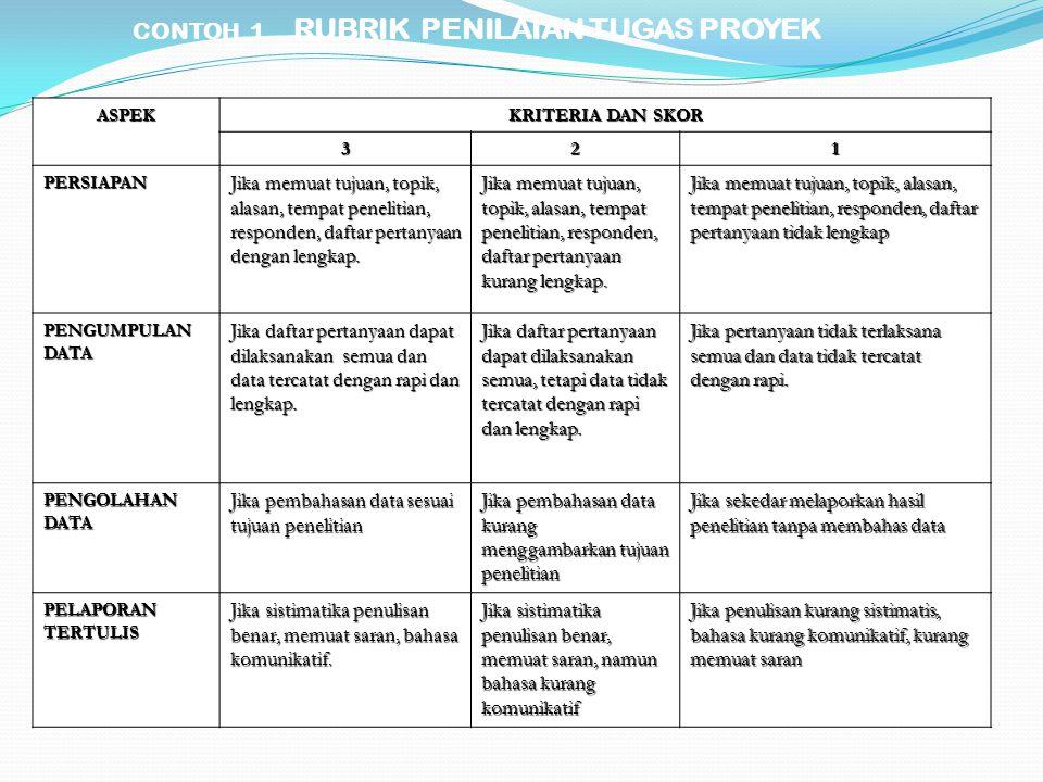 CONTOH 1. RUBRIK PENILAIAN TUGAS PROYEK
