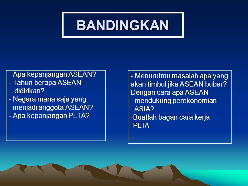 BANDINGKAN - Apa kepanjangan ASEAN - Tahun berapa ASEAN didirikan
