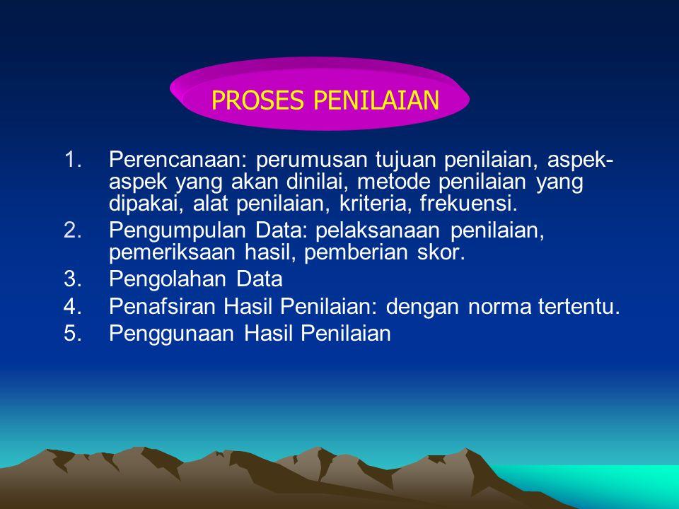 PROSES PENILAIAN