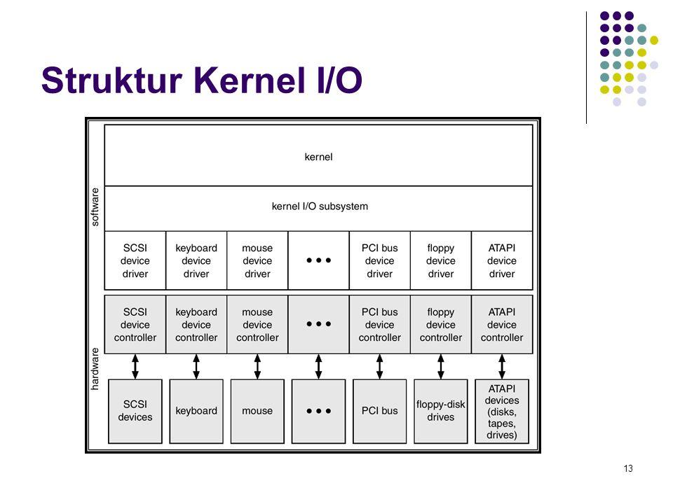Struktur Kernel I/O
