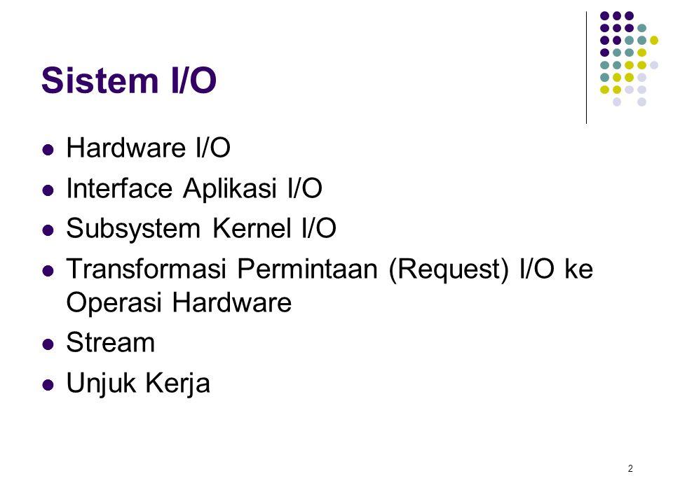 Sistem I/O Hardware I/O Interface Aplikasi I/O Subsystem Kernel I/O
