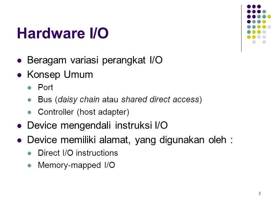 Hardware I/O Beragam variasi perangkat I/O Konsep Umum