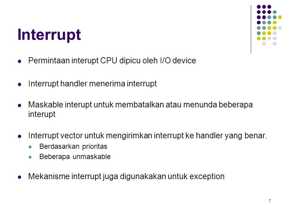 Interrupt Permintaan interupt CPU dipicu oleh I/O device