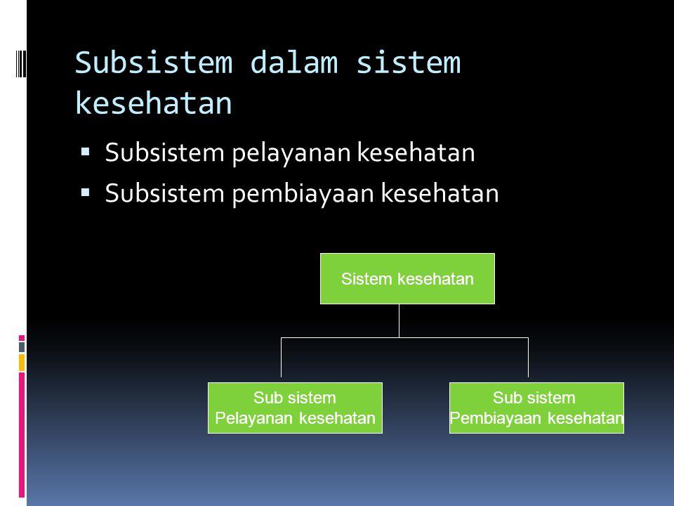 Subsistem dalam sistem kesehatan