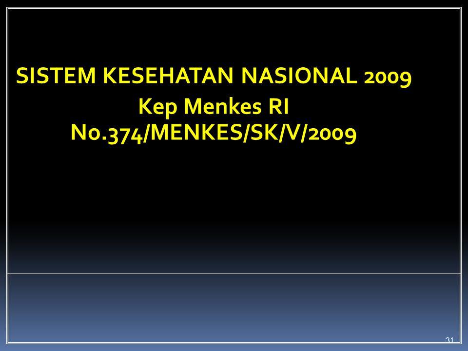 SISTEM KESEHATAN NASIONAL 2009 Kep Menkes RI No.374/MENKES/SK/V/2009
