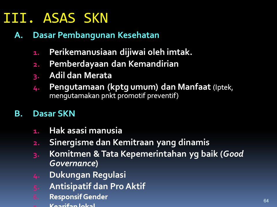 III. ASAS SKN Dasar Pembangunan Kesehatan