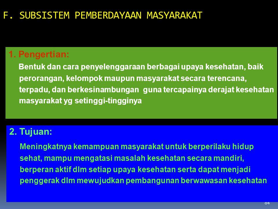 F. SUBSISTEM PEMBERDAYAAN MASYARAKAT
