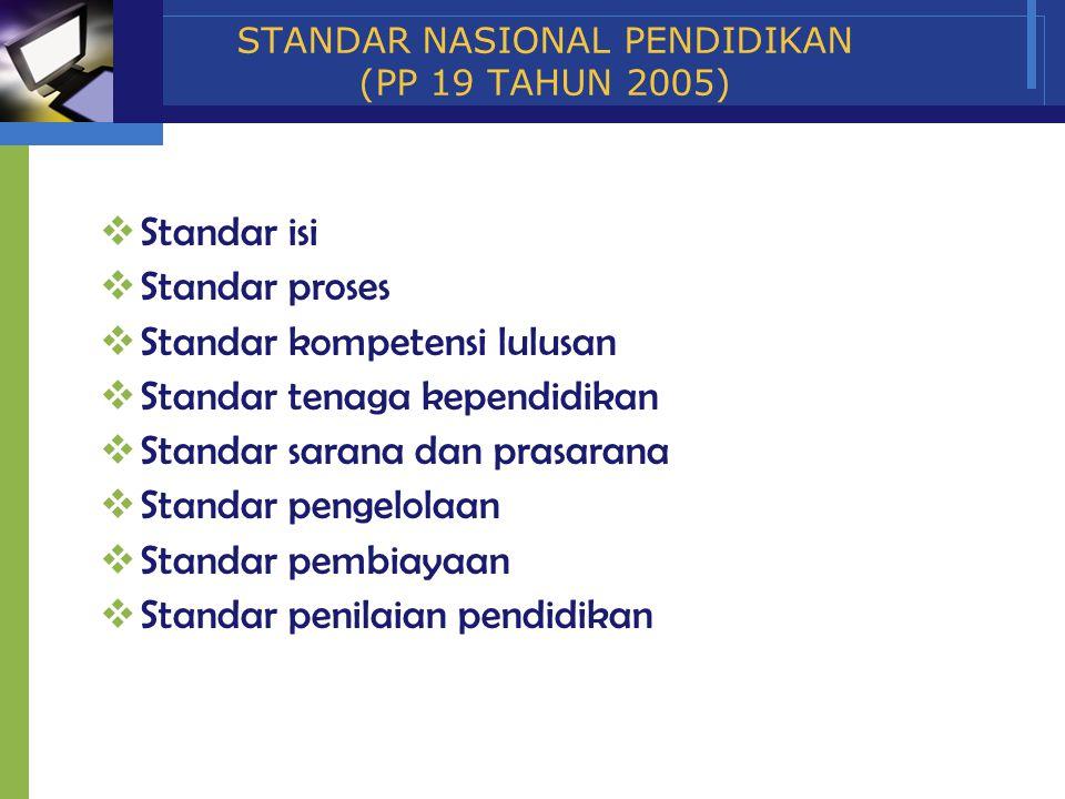 STANDAR NASIONAL PENDIDIKAN (PP 19 TAHUN 2005)