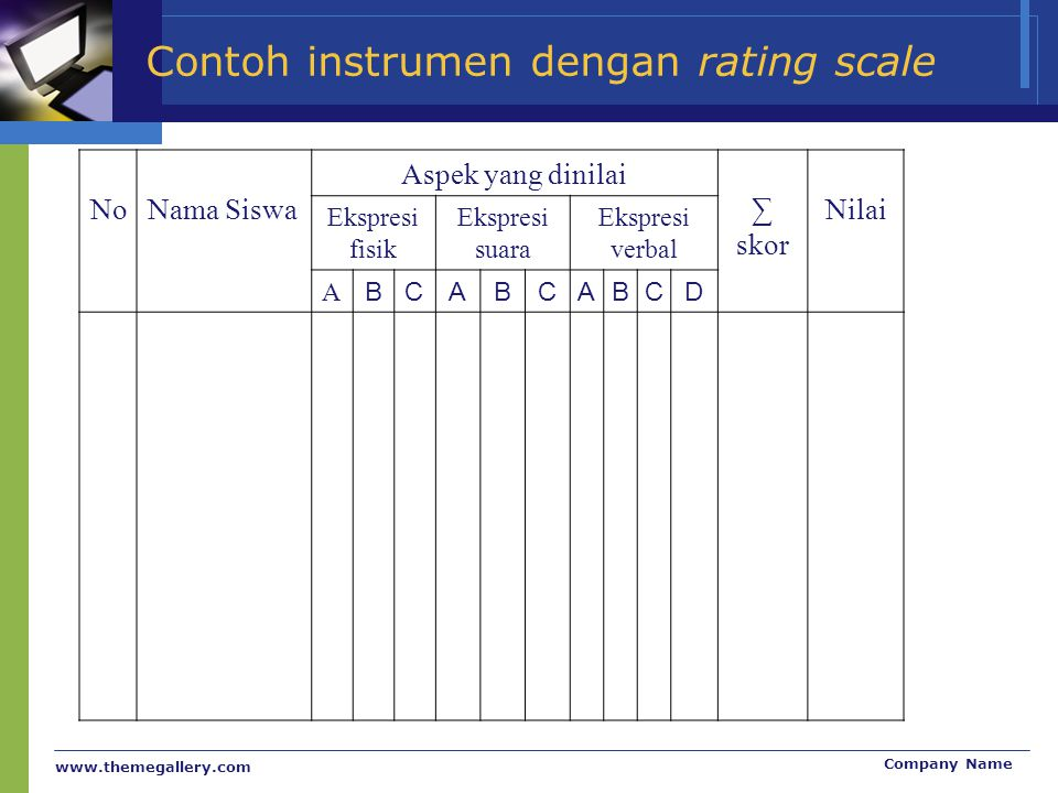 Contoh instrumen dengan rating scale