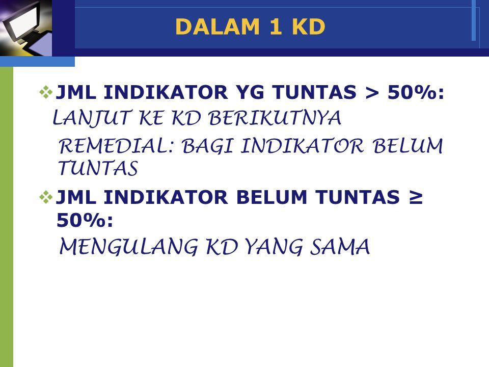 DALAM 1 KD JML INDIKATOR YG TUNTAS > 50%: LANJUT KE KD BERIKUTNYA