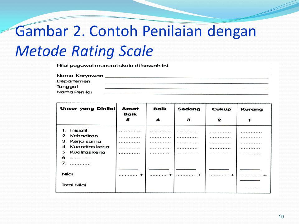 Gambar 2. Contoh Penilaian dengan Metode Rating Scale