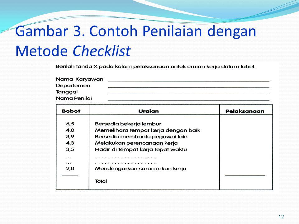 Gambar 3. Contoh Penilaian dengan Metode Checklist