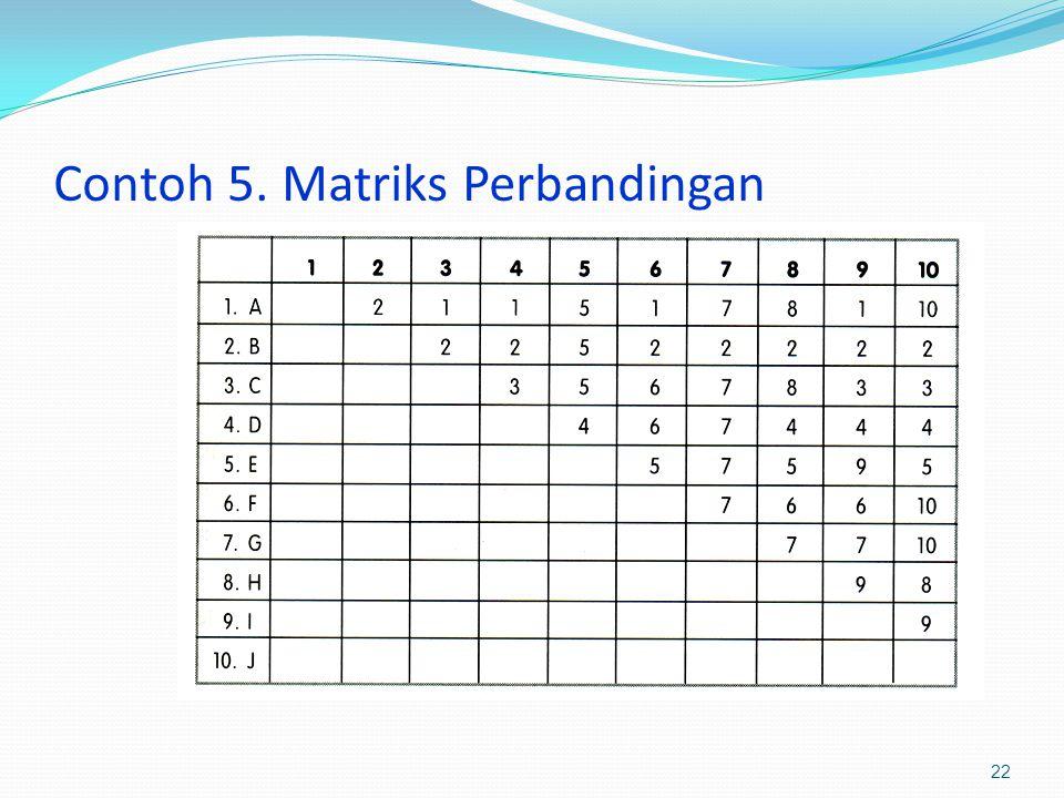 Contoh 5. Matriks Perbandingan