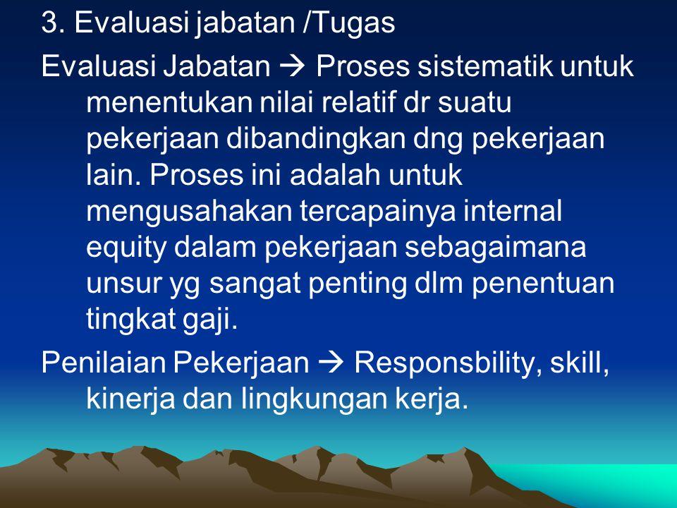 3. Evaluasi jabatan /Tugas