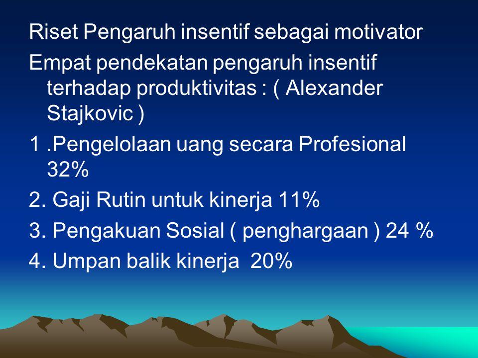 Riset Pengaruh insentif sebagai motivator