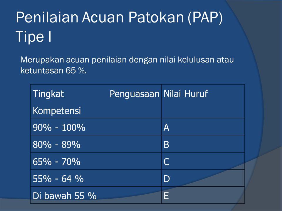 Penilaian Acuan Patokan (PAP) Tipe I
