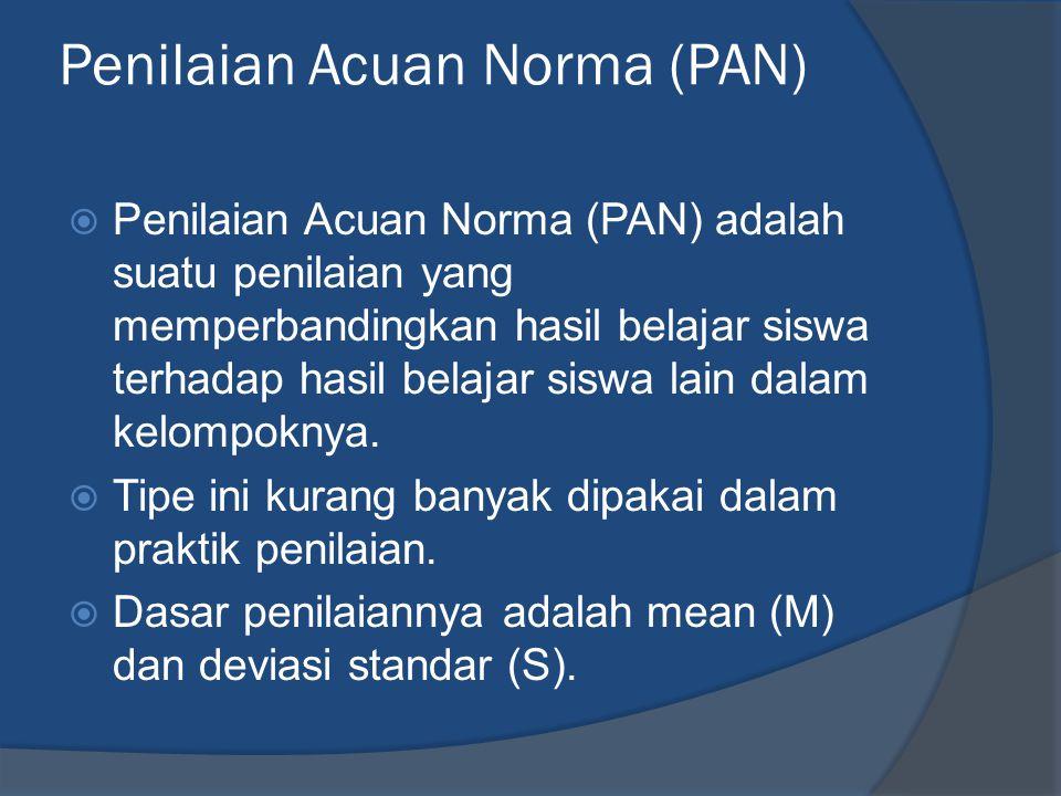 Penilaian Acuan Norma (PAN)