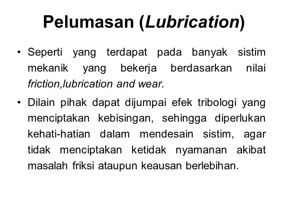 Pelumasan (Lubrication)