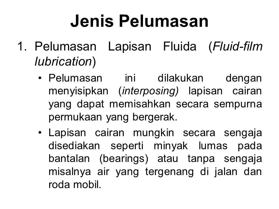 Jenis Pelumasan Pelumasan Lapisan Fluida (Fluid-film lubrication)