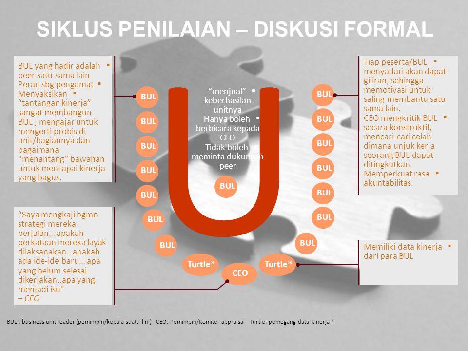 SIKLUS PENILAIAN – DISKUSI FORMAL