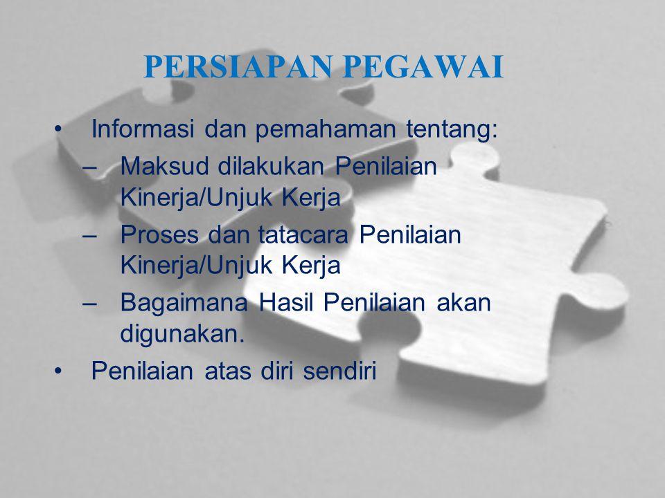 PERSIAPAN PEGAWAI Informasi dan pemahaman tentang: