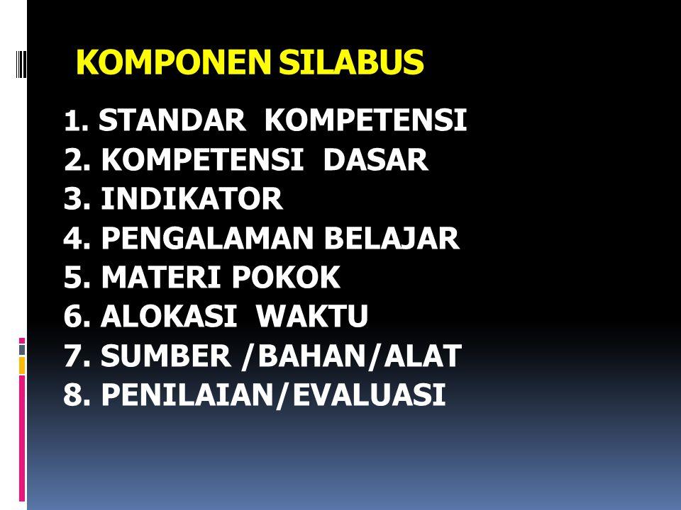 KOMPONEN SILABUS 2. KOMPETENSI DASAR 3. INDIKATOR