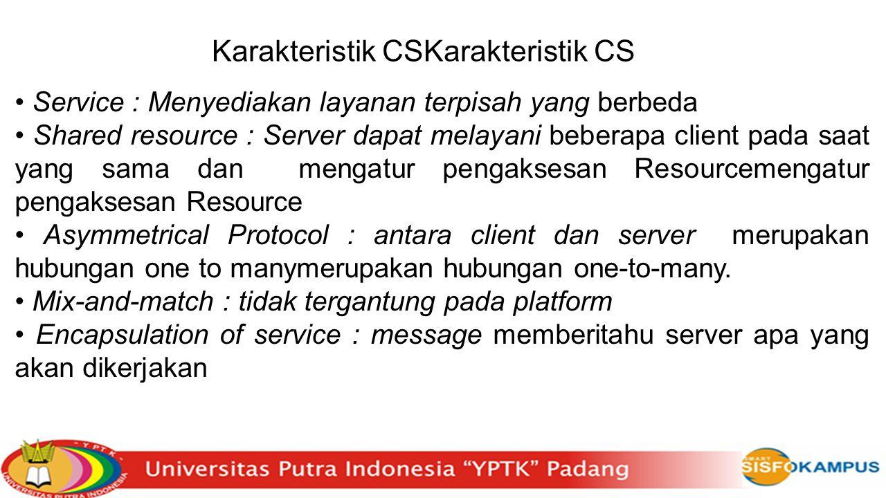 Karakteristik CSKarakteristik CS