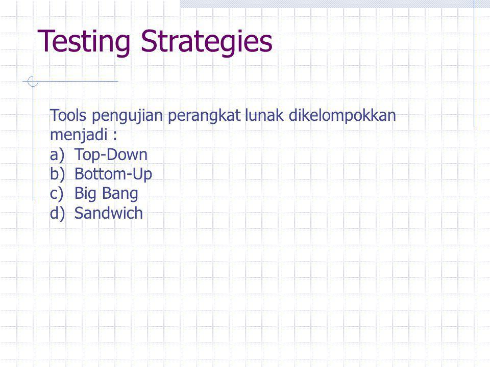 Testing Strategies Tools pengujian perangkat lunak dikelompokkan menjadi : Top-Down. Bottom-Up. Big Bang.