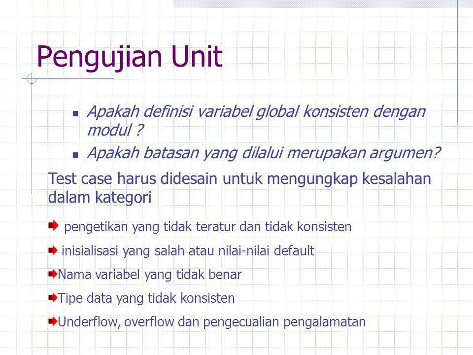 Pengujian Unit Apakah definisi variabel global konsisten dengan modul Apakah batasan yang dilalui merupakan argumen