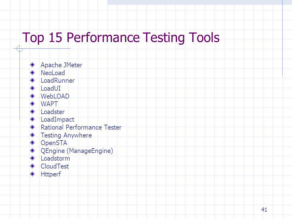 Top 15 Performance Testing Tools