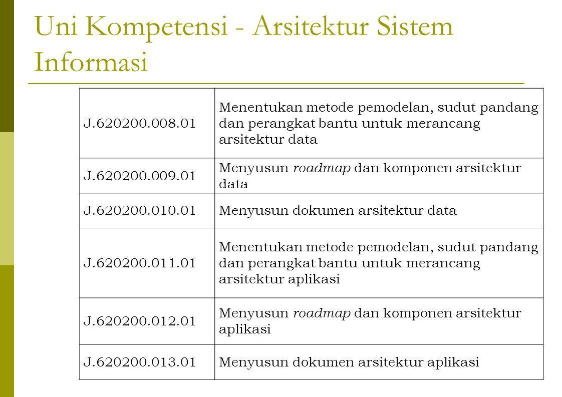Uni Kompetensi - Arsitektur Sistem Informasi